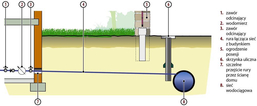instalacja wodna.jpeg