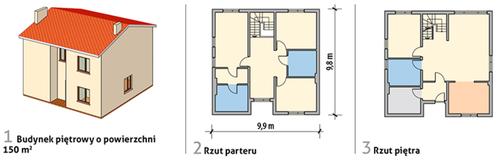 Jednorodzinny budynek referencyjny wg www.nape.pl