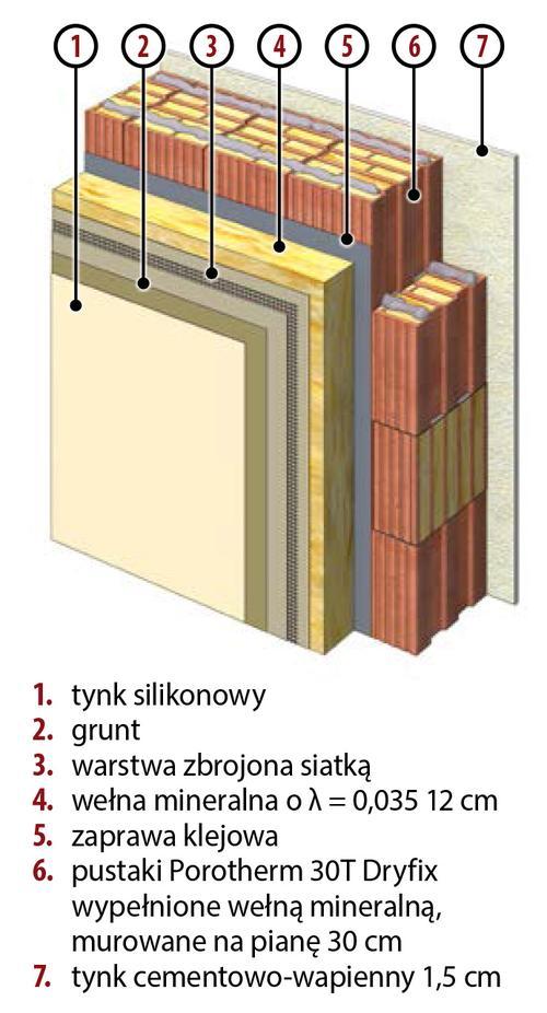 3. Bardzo ciepła murowana na pianę