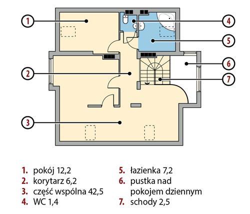Plany domu przed przebudową