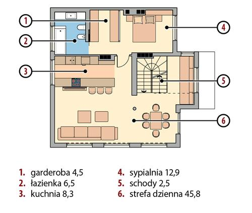 Plany domu po przebudowie
